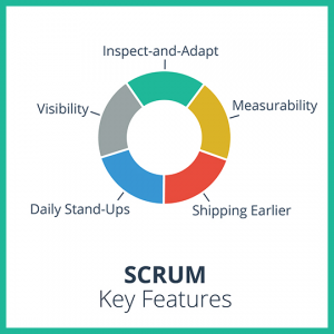 Scrum_key_features